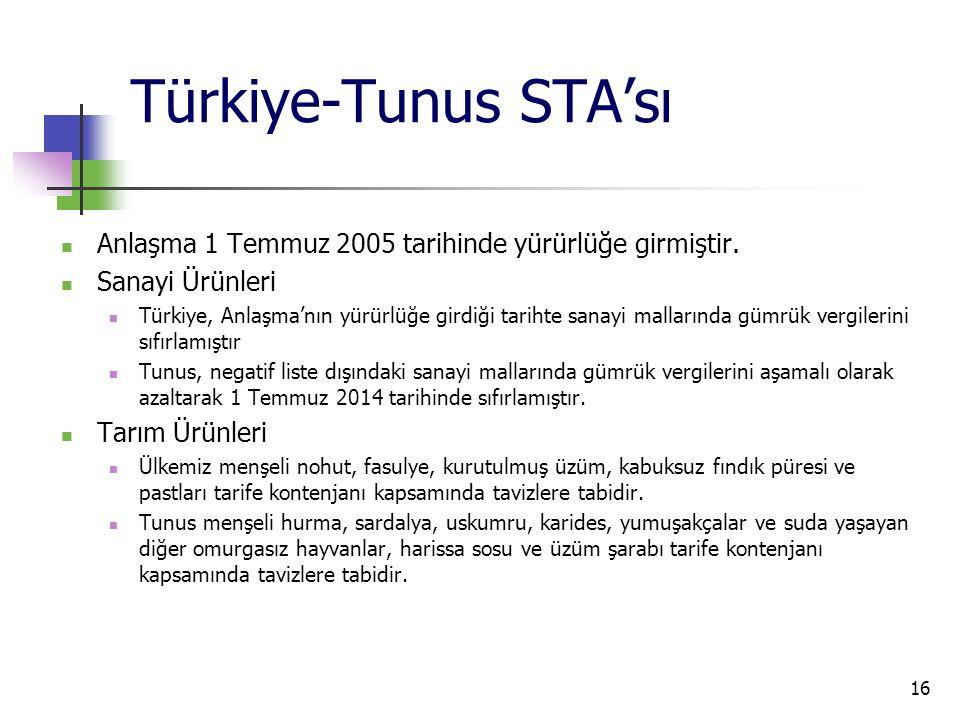 16 Türkiye-Tunus STA'sı Anlaşma 1 Temmuz 2005 tarihinde yürürlüğe girmiştir.