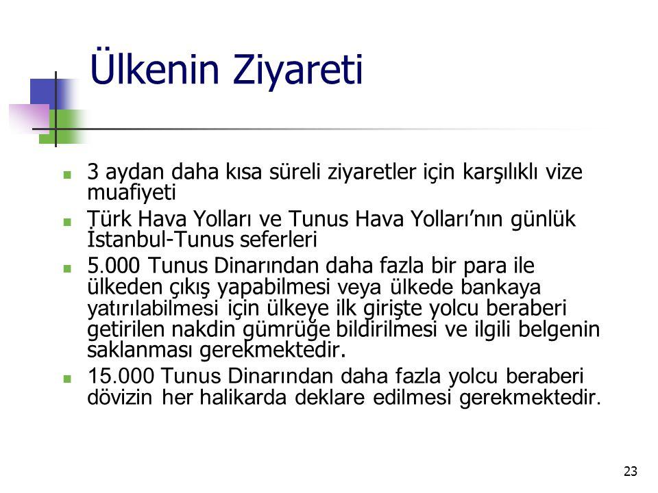 23 Ülkenin Ziyareti 3 aydan daha kısa süreli ziyaretler için karşılıklı vize muafiyeti Türk Hava Yolları ve Tunus Hava Yolları'nın günlük İstanbul-Tunus seferleri 5.