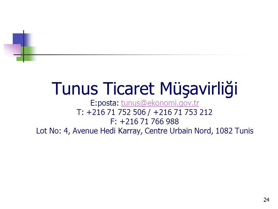 24 Tunus Ticaret Müşavirliği E:posta: tunus@ekonomi.gov.tr T: +216 71 752 506 / +216 71 753 212 F: +216 71 766 988 Lot No: 4, Avenue Hedi Karray, Centre Urbain Nord, 1082 Tunistunus@ekonomi.gov.tr