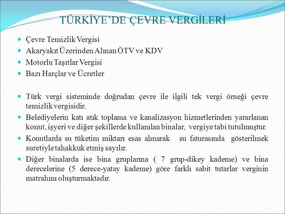 TÜRKİYE'DE ÇEVRE VERGİLERİ Çevre Temizlik Vergisi Akaryakıt Üzerinden Alınan ÖTV ve KDV Motorlu Taşıtlar Vergisi Bazı Harçlar ve Ücretler Türk vergi s