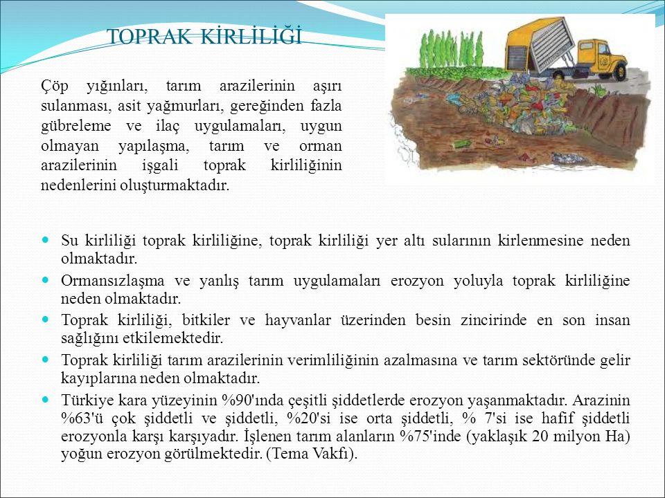 TOPRAK KİRLİLİĞİ Su kirliliği toprak kirliliğine, toprak kirliliği yer altı sularının kirlenmesine neden olmaktadır. Ormansızlaşma ve yanlış tarım uyg