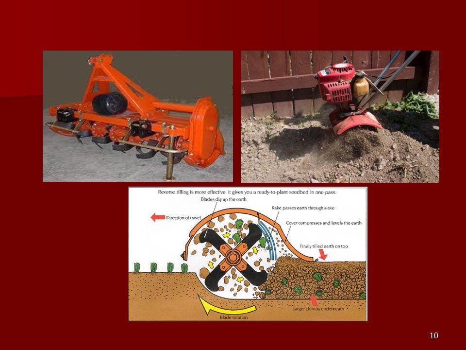 Bahçe tipi pulluklarda pulluk gövdeleri çeki yönüne dik yönde traktörün sağına ve soluna kaydırılabilir.