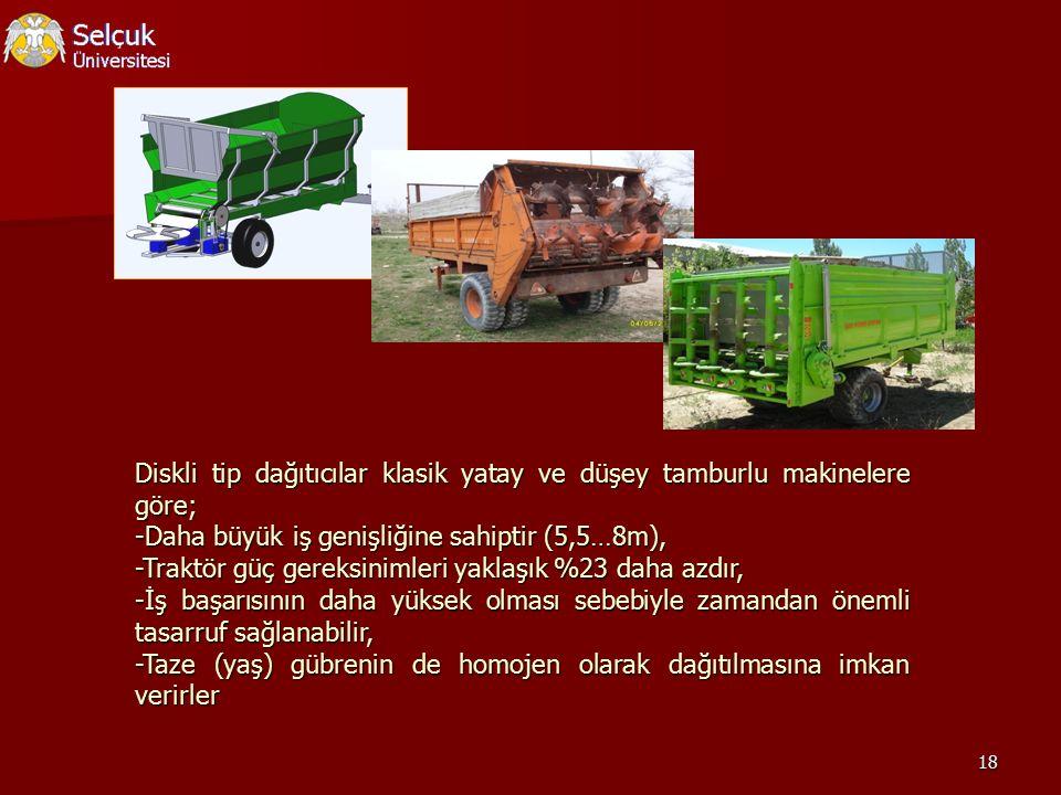 18 Diskli tip dağıtıcılar klasik yatay ve düşey tamburlu makinelere göre; -Daha büyük iş genişliğine sahiptir (5,5…8m), -Traktör güç gereksinimleri ya