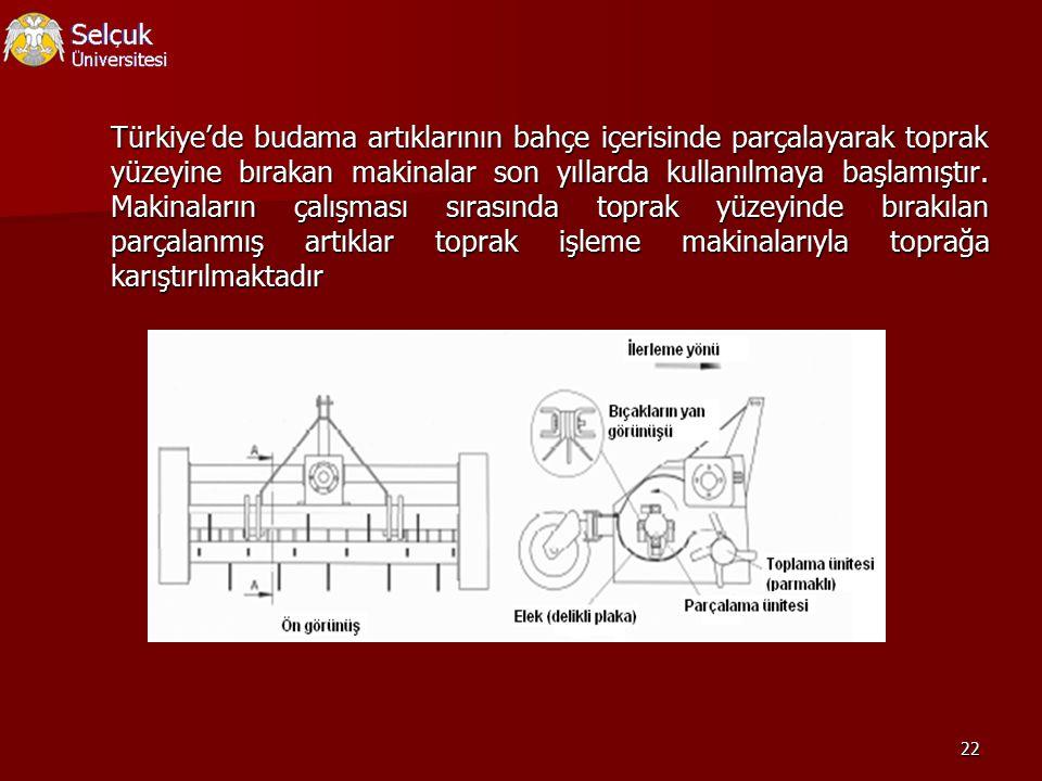Türkiye'de budama artıklarının bahçe içerisinde parçalayarak toprak yüzeyine bırakan makinalar son yıllarda kullanılmaya başlamıştır.
