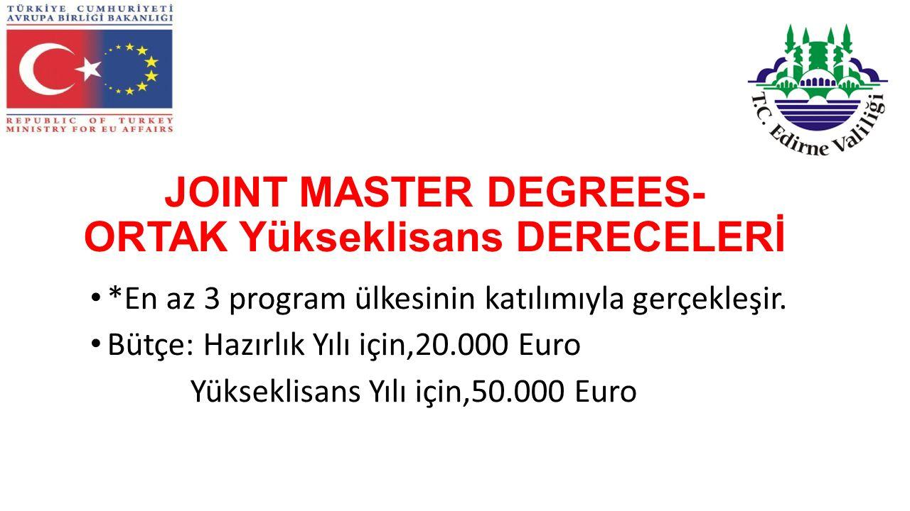 JOINT MASTER DEGREES- ORTAK Yükseklisans DERECELERİ *En az 3 program ülkesinin katılımıyla gerçekleşir.