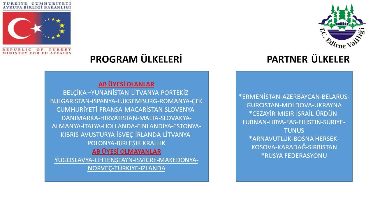 PROGRAM ÜLKELERİ PARTNER ÜLKELER AB ÜYESİ OLANLAR BELÇİKA –YUNANİSTAN-LİTVANYA-PORTEKİZ- BULGARİSTAN-İSPANYA-LÜKSEMBURG-ROMANYA-ÇEK CUMHURİYETİ-FRANSA-MACARİSTAN-SLOVENYA- DANİMARKA-HIRVATİSTAN-MALTA-SLOVAKYA- ALMANYA-İTALYA-HOLLANDA-FİNLANDİYA-ESTONYA- KIBRIS-AVUSTURYA-İSVEÇ-İRLANDA-LİTVANYA- POLONYA-BİRLEŞİK KRALLIK AB ÜYESİ OLMAYANLAR YUGOSLAVYA-LİHTENŞTAYN-İSVİÇRE-MAKEDONYA- NORVEÇ-TÜRKİYE-İZLANDA *ERMENİSTAN-AZERBAYCAN-BELARUS- GÜRCİSTAN-MOLDOVA-UKRAYNA *CEZAYİR-MISIR-İSRAİL-ÜRDÜN- LÜBNAN-LİBYA-FAS-FİLİSTİN-SURİYE- TUNUS *ARNAVUTLUK-BOSNA HERSEK- KOSOVA-KARADAĞ-SIRBİSTAN *RUSYA FEDERASYONU