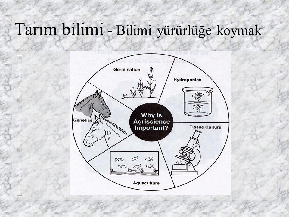 Tarım bilimi - Bilimi yürürlüğe koymak