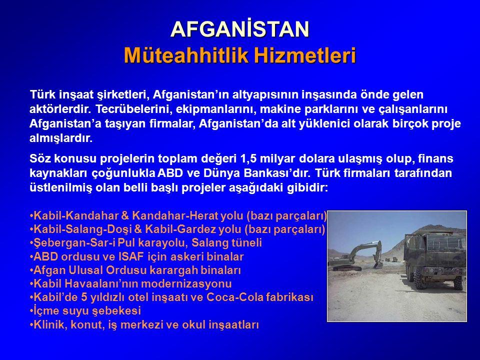 AFGANİSTAN Müteahhitlik Hizmetleri Türk inşaat şirketleri, Afganistan'ın altyapısının inşasında önde gelen aktörlerdir.