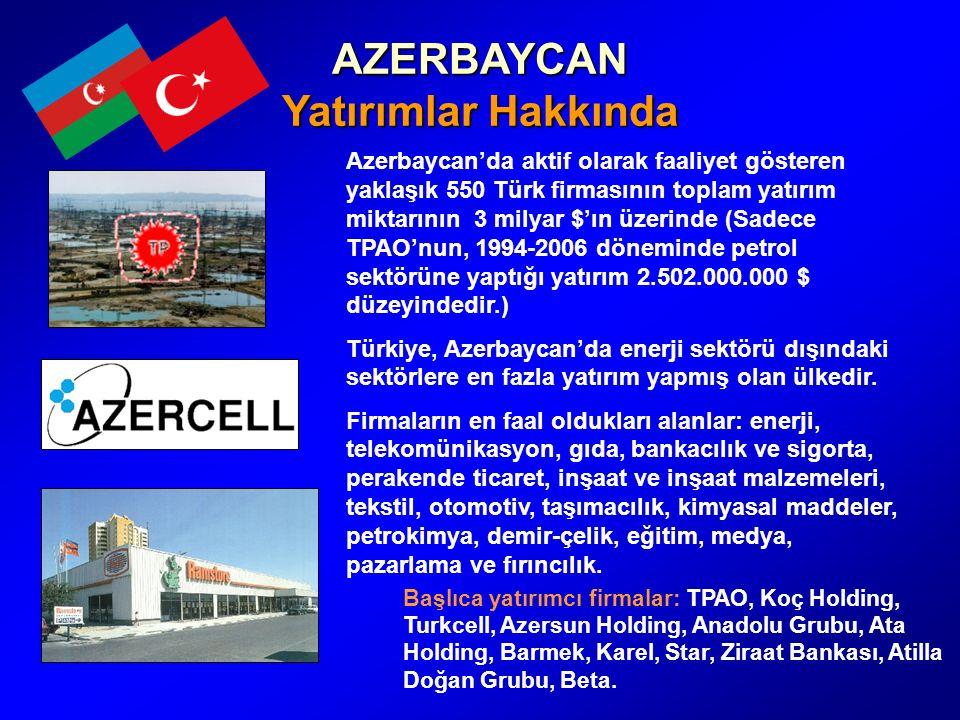 AZERBAYCAN Yatırımlar Hakkında Azerbaycan'da aktif olarak faaliyet gösteren yaklaşık 550 Türk firmasının toplam yatırım miktarının 3 milyar $'ın üzerinde (Sadece TPAO'nun, 1994-2006 döneminde petrol sektörüne yaptığı yatırım 2.502.000.000 $ düzeyindedir.) Türkiye, Azerbaycan'da enerji sektörü dışındaki sektörlere en fazla yatırım yapmış olan ülkedir.
