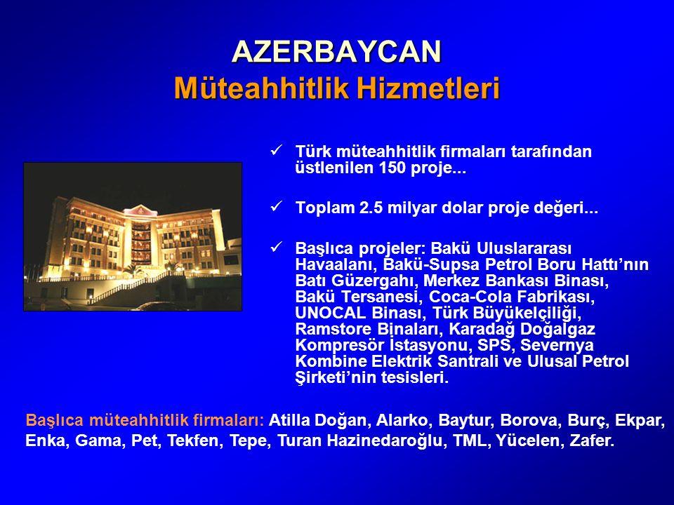 AZERBAYCAN Müteahhitlik Hizmetleri Türk müteahhitlik firmaları tarafından üstlenilen 150 proje...