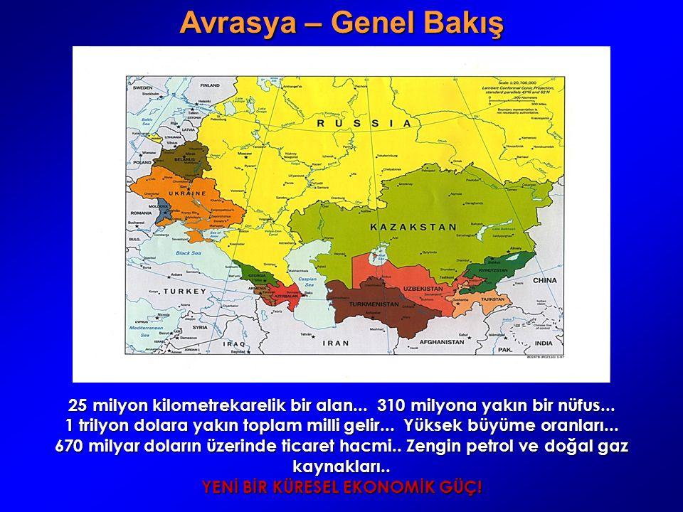 Türkiye – Avrasya Projeksiyonu : 2025 Yılı Avrasya ülkeleri doğal bir bölgesel ekonomik entegrasyon sürecine yönelmektedirler.
