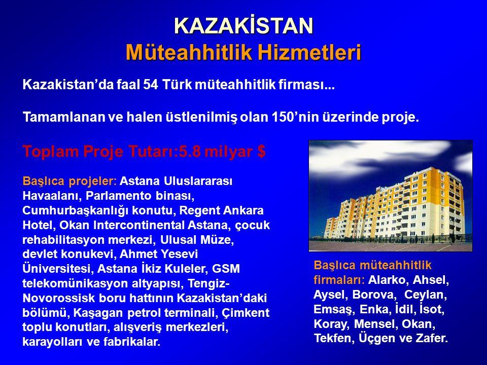 KAZAKİSTAN Müteahhitlik Hizmetleri Kazakistan'da faal 54 Türk müteahhitlik firması...