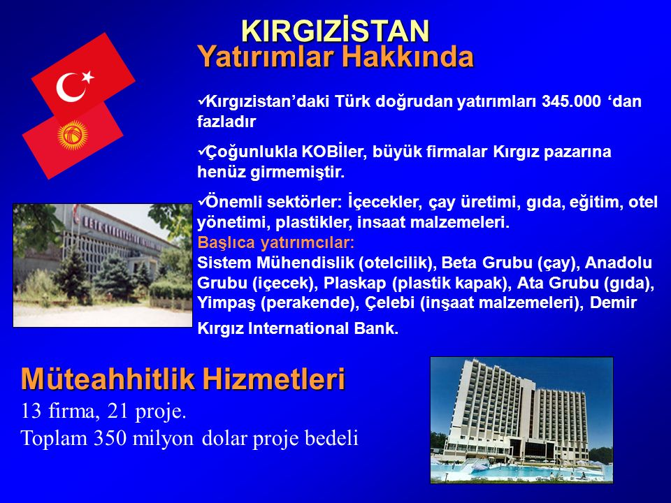KIRGIZİSTAN Yatırımlar Hakkında Kırgızistan'daki Türk doğrudan yatırımları 345.000 'dan fazladır Çoğunlukla KOBİler, büyük firmalar Kırgız pazarına henüz girmemiştir.