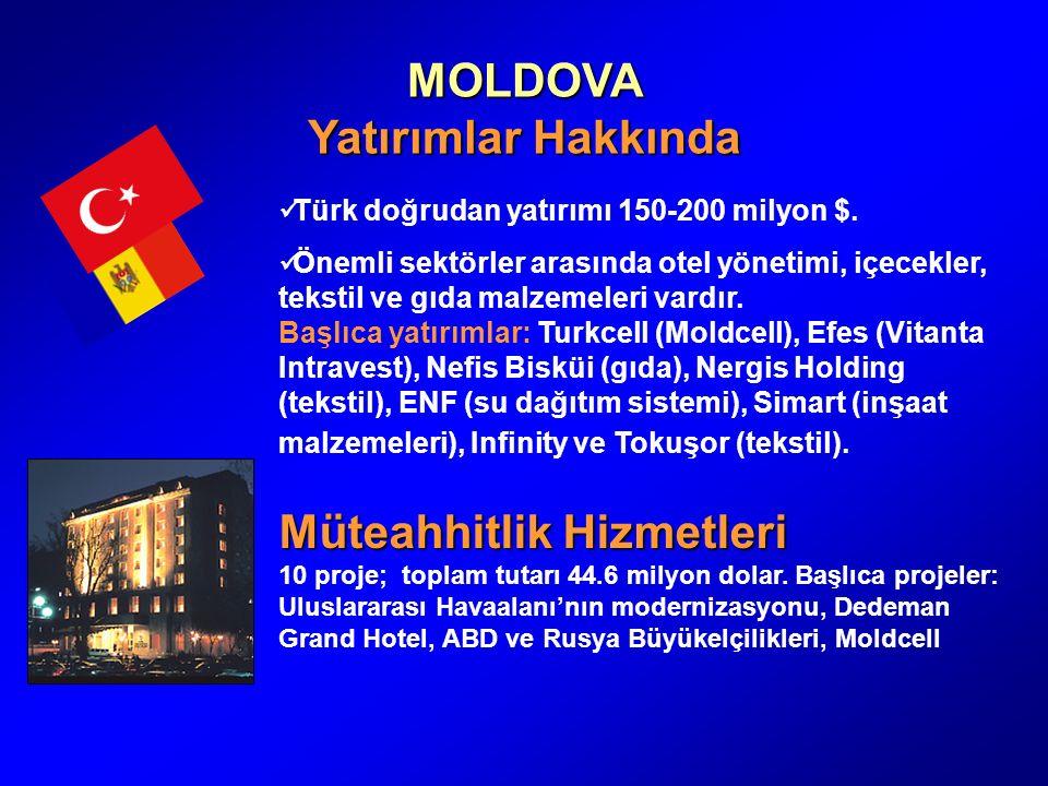 MOLDOVA Yatırımlar Hakkında Türk doğrudan yatırımı 150-200 milyon $.