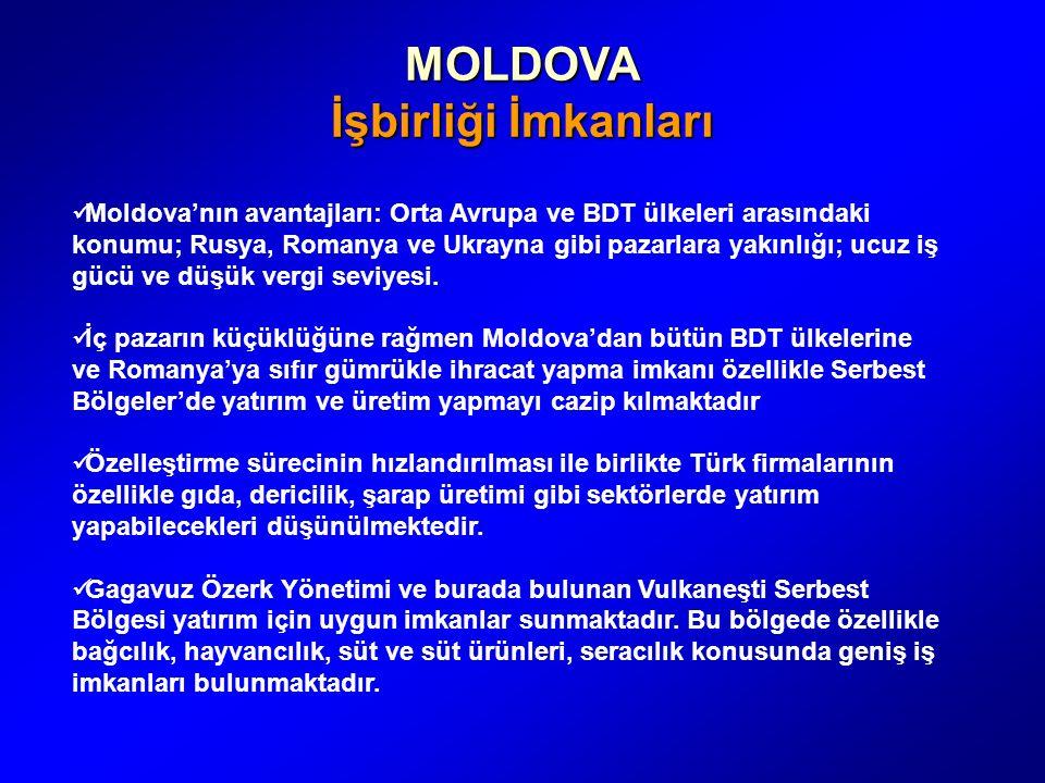 MOLDOVA İşbirliği İmkanları Moldova'nın avantajları: Orta Avrupa ve BDT ülkeleri arasındaki konumu; Rusya, Romanya ve Ukrayna gibi pazarlara yakınlığı; ucuz iş gücü ve düşük vergi seviyesi.