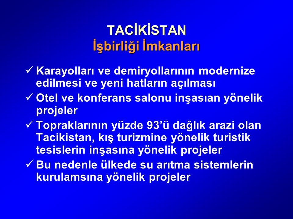 TACİKİSTAN İşbirliği İmkanları Karayolları ve demiryollarının modernize edilmesi ve yeni hatların açılması Otel ve konferans salonu inşasıan yönelik projeler Topraklarının yüzde 93'ü dağlık arazi olan Tacikistan, kış turizmine yönelik turistik tesislerin inşasına yönelik projeler Bu nedenle ülkede su arıtma sistemlerin kurulamsına yönelik projeler