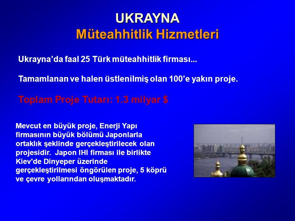 UKRAYNA Müteahhitlik Hizmetleri Ukrayna'da faal 25 Türk müteahhitlik firması...