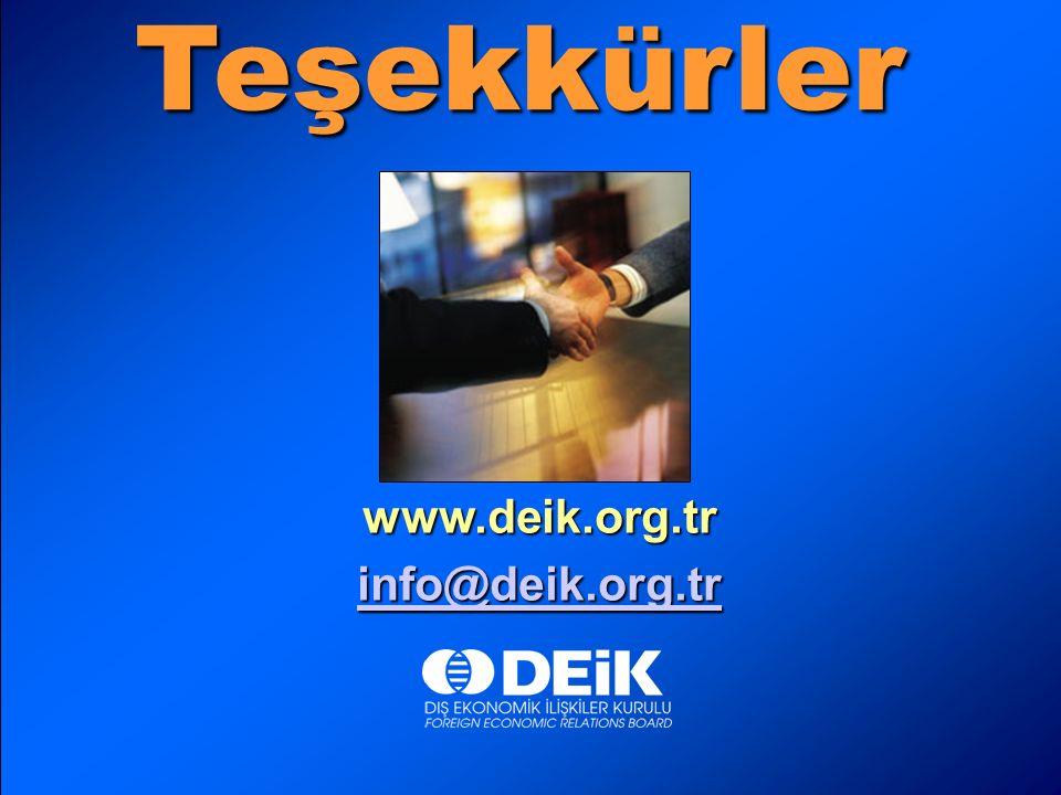 Teşekkürler www.deik.org.tr info@deik.org.tr