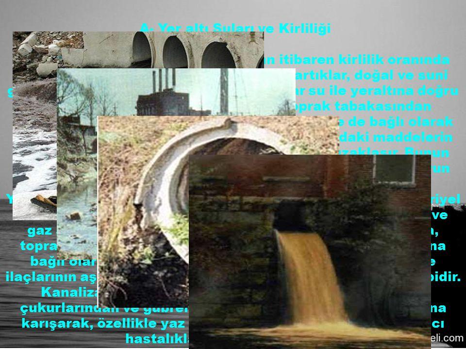 A- Yer altı Suları ve Kirliliği Yağmur suyu yeryüzüne indiği andan itibaren kirlilik oranında ani bir artış olur. Hayvansal ve bitkisel artıklar, doğa