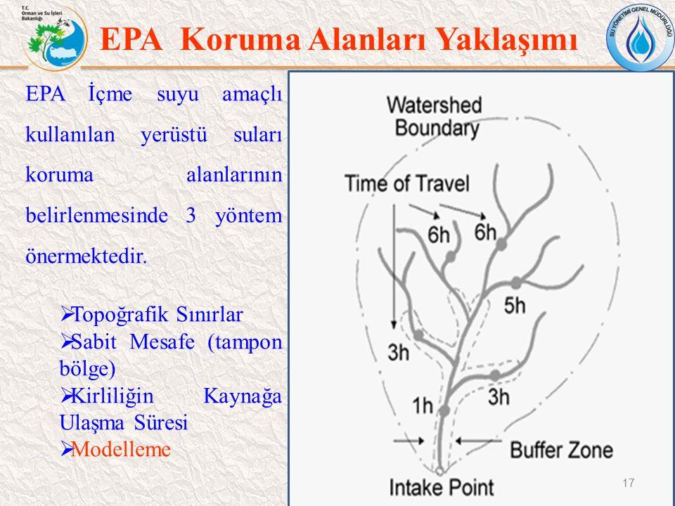 17 EPA Koruma Alanları Yaklaşımı EPA İçme suyu amaçlı kullanılan yerüstü suları koruma alanlarının belirlenmesinde 3 yöntem önermektedir.  Topoğrafik