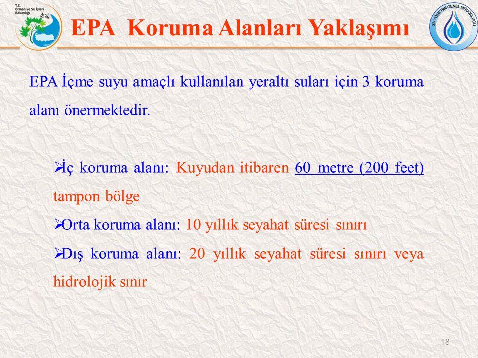 18 EPA Koruma Alanları Yaklaşımı EPA İçme suyu amaçlı kullanılan yeraltı suları için 3 koruma alanı önermektedir.  İç koruma alanı: Kuyudan itibaren