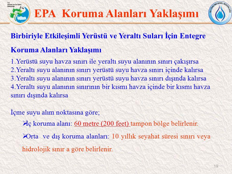 19 EPA Koruma Alanları Yaklaşımı Birbiriyle Etkileşimli Yerüstü ve Yeraltı Suları İçin Entegre Koruma Alanları Yaklaşımı 1.Yerüstü suyu havza sınırı i