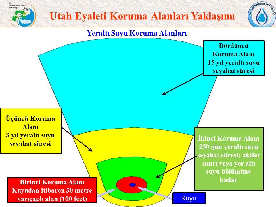 Utah Eyaleti Koruma Alanları Yaklaşımı 21 Birinci Koruma Alanı Kuyudan itibaren 30 metre yarıçaplı alan (100 feet) İkinci Koruma Alanı 250 gün yeraltı