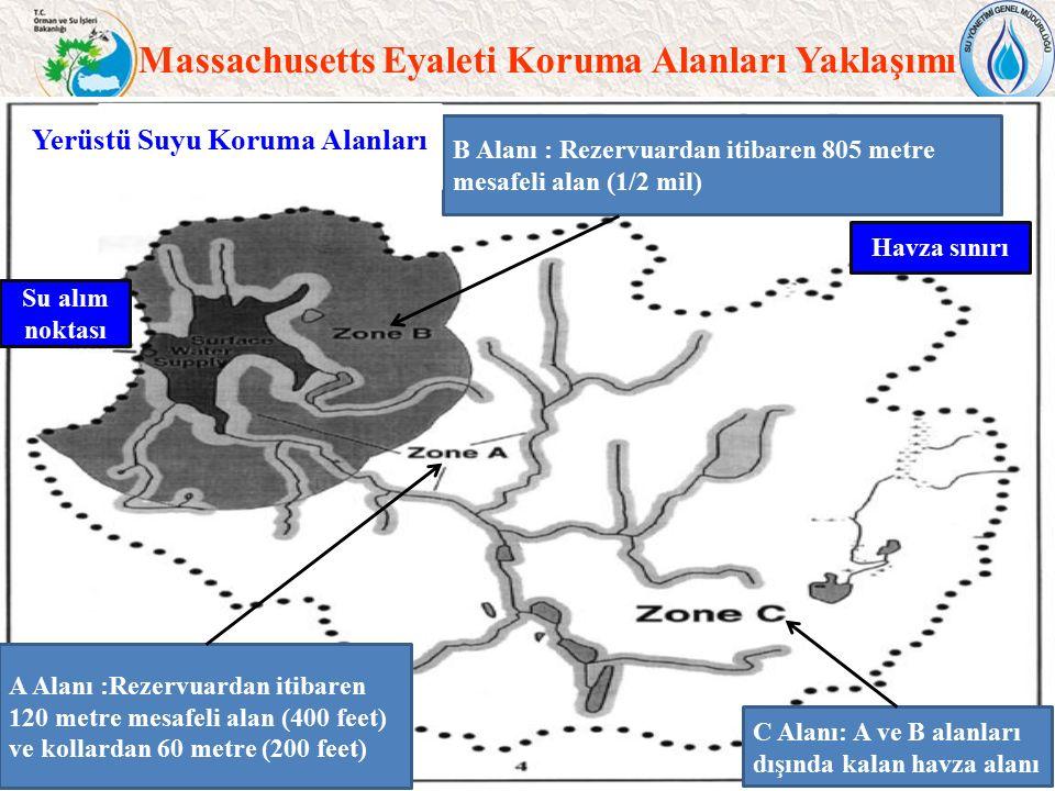 23 Massachusetts Eyaleti Koruma Alanları Yaklaşımı B Alanı : Rezervuardan itibaren 805 metre mesafeli alan (1/2 mil) A Alanı :Rezervuardan itibaren 12
