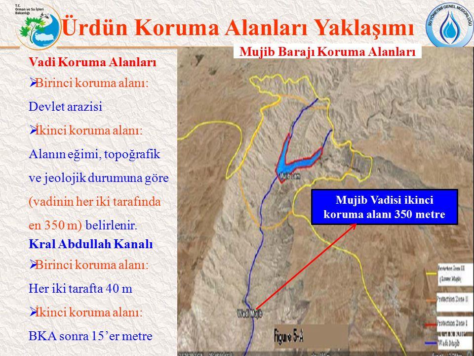 28 Ürdün Koruma Alanları Yaklaşımı Vadi Koruma Alanları  Birinci koruma alanı: Devlet arazisi  İkinci koruma alanı: Alanın eğimi, topoğrafik ve jeol