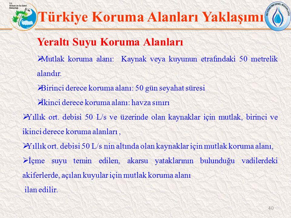 40 Türkiye Koruma Alanları Yaklaşımı Yeraltı Suyu Koruma Alanları  Mutlak koruma alanı: Kaynak veya kuyunun etrafındaki 50 metrelik alandır.  Birinc
