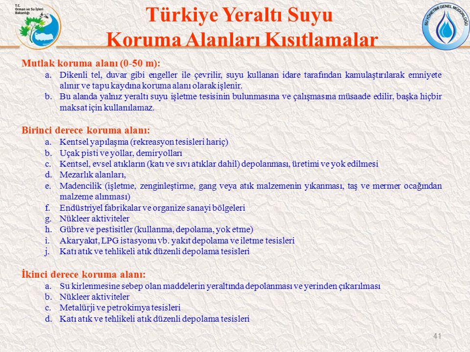 Türkiye Yeraltı Suyu Koruma Alanları Kısıtlamalar 41 Mutlak koruma alanı (0-50 m): a.Dikenli tel, duvar gibi engeller ile çevrilir, suyu kullanan idar
