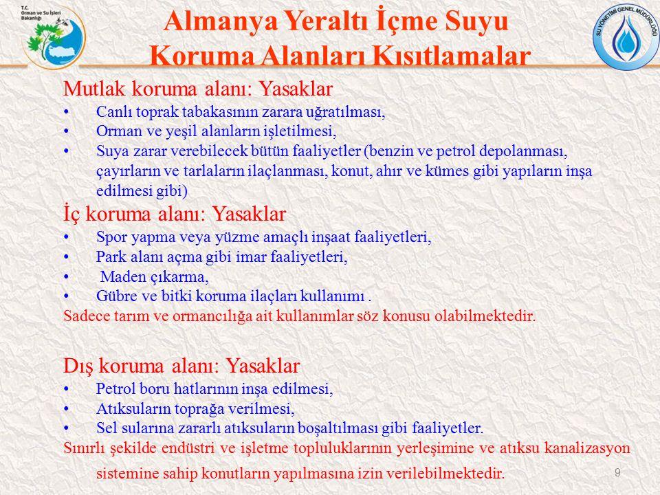 40 Türkiye Koruma Alanları Yaklaşımı Yeraltı Suyu Koruma Alanları  Mutlak koruma alanı: Kaynak veya kuyunun etrafındaki 50 metrelik alandır.