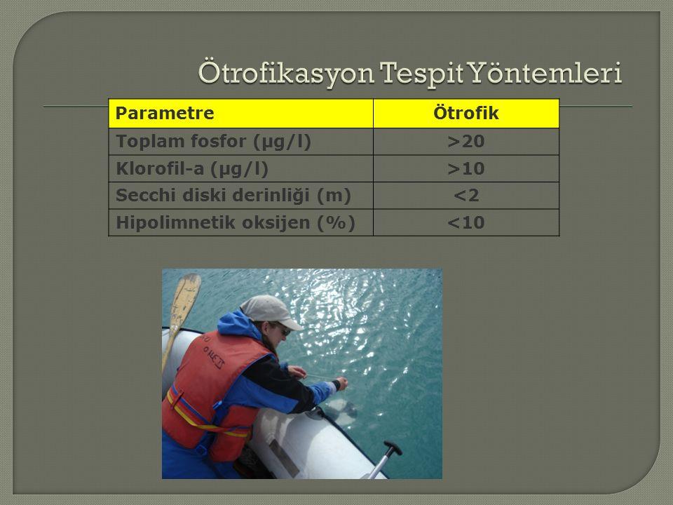 ParametreÖtrofik Toplam fosfor (µg/l)>20 Klorofil-a (µg/l)>10 Secchi diski derinliği (m)<2 Hipolimnetik oksijen (%)<10