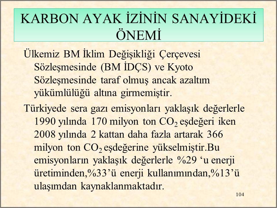 Ülkemiz BM İklim Değişikliği Çerçevesi Sözleşmesinde (BM İDÇS) ve Kyoto Sözleşmesinde taraf olmuş ancak azaltım yükümlülüğü altına girmemiştir. Türkiy