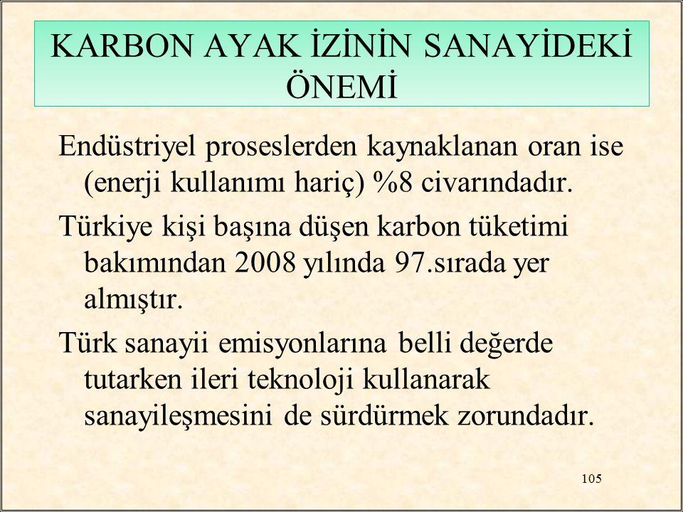 Endüstriyel proseslerden kaynaklanan oran ise (enerji kullanımı hariç) %8 civarındadır. Türkiye kişi başına düşen karbon tüketimi bakımından 2008 yılı