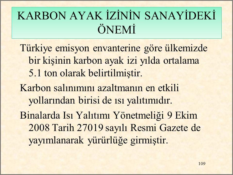 Türkiye emisyon envanterine göre ülkemizde bir kişinin karbon ayak izi yılda ortalama 5.1 ton olarak belirtilmiştir. Karbon salınımını azaltmanın en e