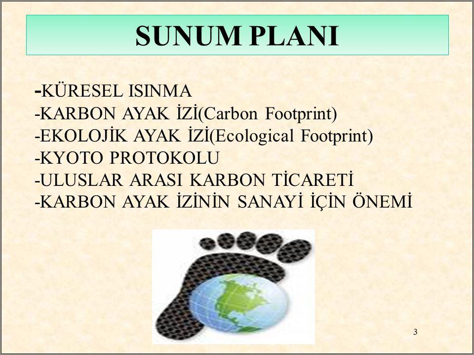 SUNUM PLANI - KÜRESEL ISINMA -KARBON AYAK İZİ(Carbon Footprint) -EKOLOJİK AYAK İZİ(Ecological Footprint) -KYOTO PROTOKOLU -ULUSLAR ARASI KARBON TİCARE