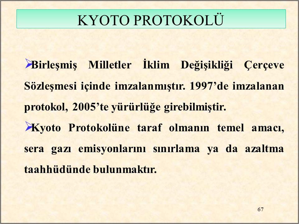  Birleşmiş Milletler İklim Değişikliği Çerçeve Sözleşmesi içinde imzalanmıştır. 1997'de imzalanan protokol, 2005'te yürürlüğe girebilmiştir.  Kyoto
