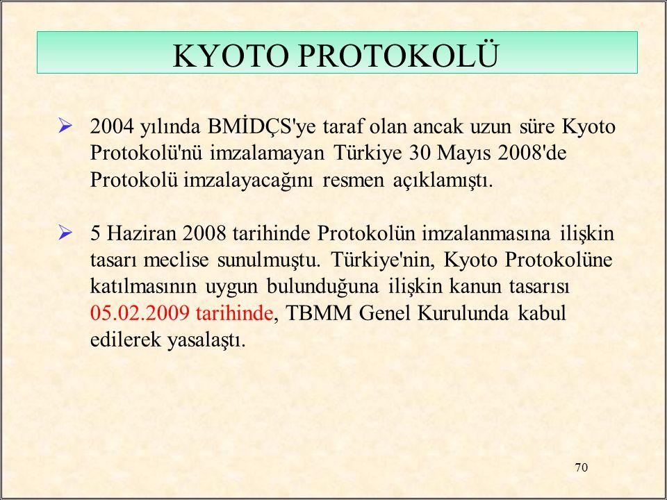  2004 yılında BMİDÇS'ye taraf olan ancak uzun süre Kyoto Protokolü'nü imzalamayan Türkiye 30 Mayıs 2008'de Protokolü imzalayacağını resmen açıklamışt