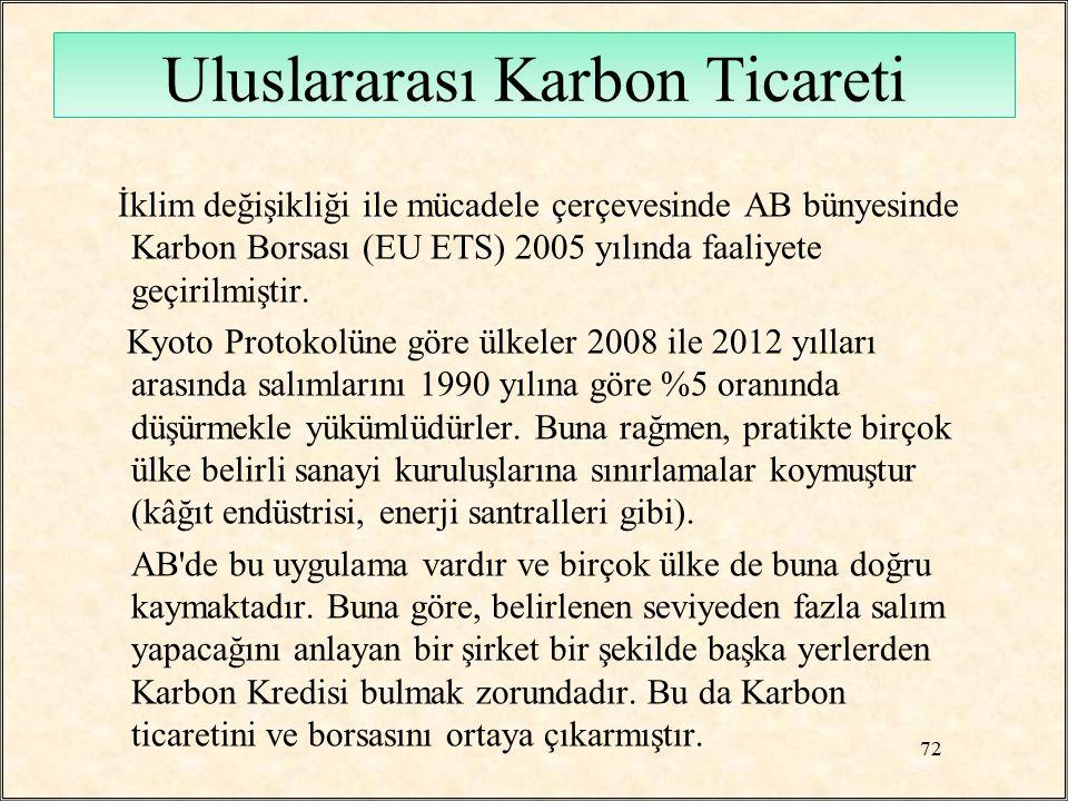 Uluslararası Karbon Ticareti İklim değişikliği ile mücadele çerçevesinde AB bünyesinde Karbon Borsası (EU ETS) 2005 yılında faaliyete geçirilmiştir. K