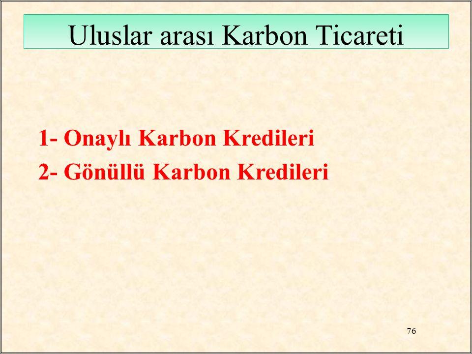 1- Onaylı Karbon Kredileri 2- Gönüllü Karbon Kredileri Uluslar arası Karbon Ticareti 76