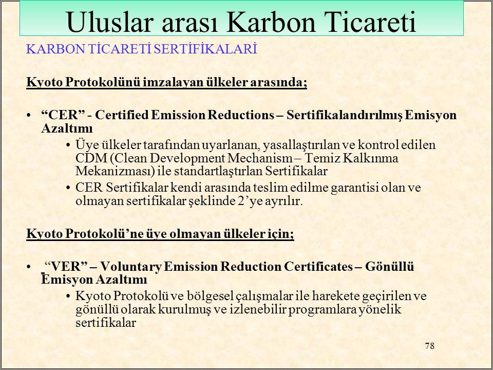 """KARBON TİCARETİ SERTİFİKALARİ Kyoto Protokolünü imzalayan ülkeler arasında; """"CER"""" - Certified Emission Reductions – Sertifikalandırılmış Emisyon Azalt"""