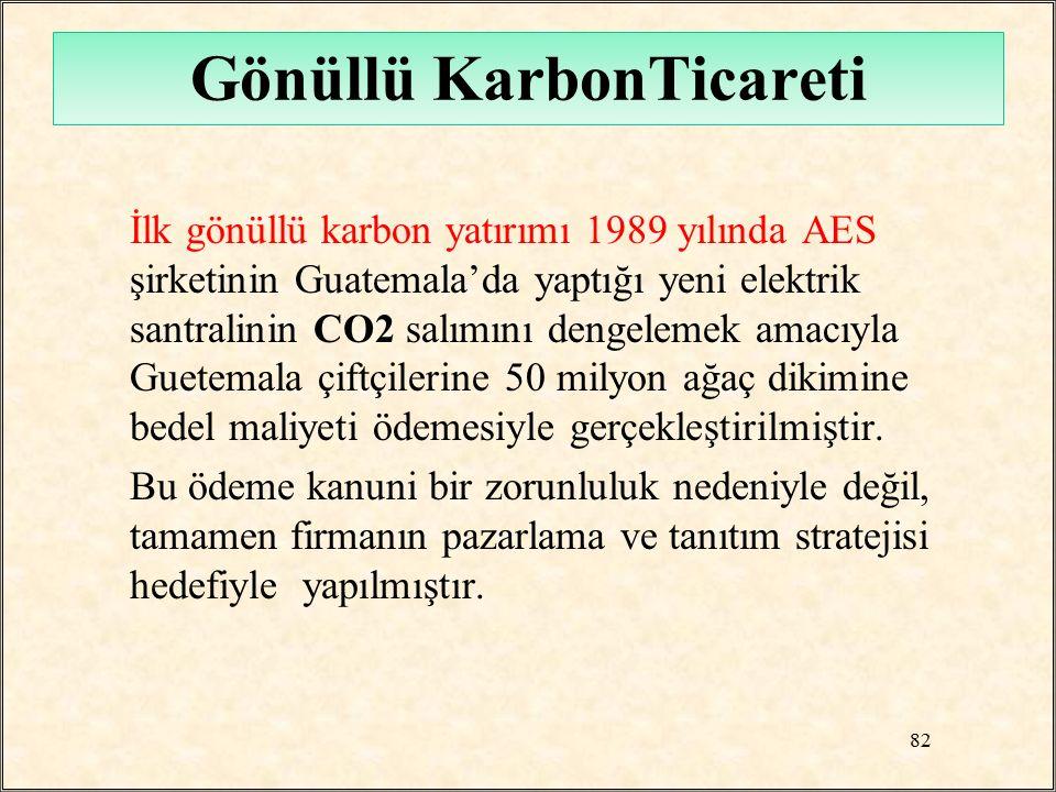 Gönüllü KarbonTicareti İlk gönüllü karbon yatırımı 1989 yılında AES şirketinin Guatemala'da yaptığı yeni elektrik santralinin CO2 salımını dengelemek