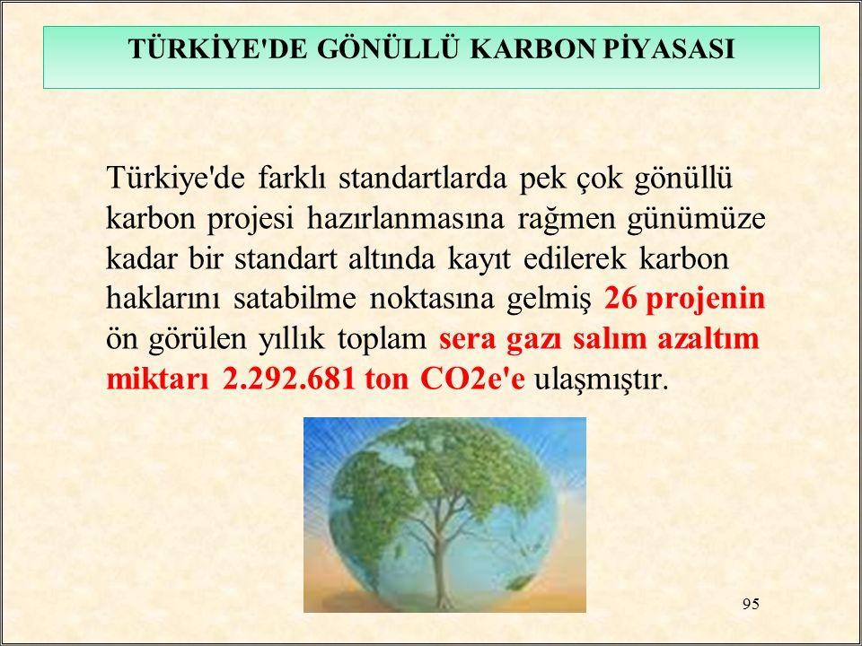 Türkiye'de farklı standartlarda pek çok gönüllü karbon projesi hazırlanmasına rağmen günümüze kadar bir standart altında kayıt edilerek karbon hakları