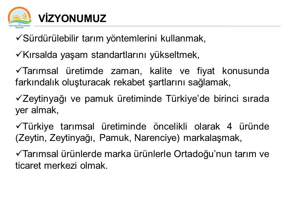 Sürdürülebilir tarım yöntemlerini kullanmak, Kırsalda yaşam standartlarını yükseltmek, Tarımsal üretimde zaman, kalite ve fiyat konusunda farkındalık oluşturacak rekabet şartlarını sağlamak, Zeytinyağı ve pamuk üretiminde Türkiye'de birinci sırada yer almak, Türkiye tarımsal üretiminde öncelikli olarak 4 üründe (Zeytin, Zeytinyağı, Pamuk, Narenciye) markalaşmak, Tarımsal ürünlerde marka ürünlerle Ortadoğu'nun tarım ve ticaret merkezi olmak.