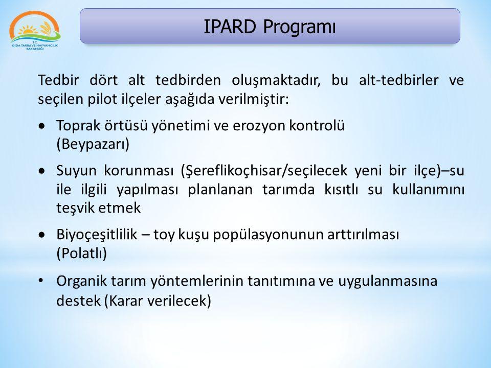 IPARD Programı Tedbir dört alt tedbirden oluşmaktadır, bu alt-tedbirler ve seçilen pilot ilçeler aşağıda verilmiştir:  Toprak örtüsü yönetimi ve erozyon kontrolü (Beypazarı)  Suyun korunması (Şereflikoçhisar/seçilecek yeni bir ilçe)–su ile ilgili yapılması planlanan tarımda kısıtlı su kullanımını teşvik etmek  Biyoçeşitlilik – toy kuşu popülasyonunun arttırılması (Polatlı) Organik tarım yöntemlerinin tanıtımına ve uygulanmasına destek (Karar verilecek)