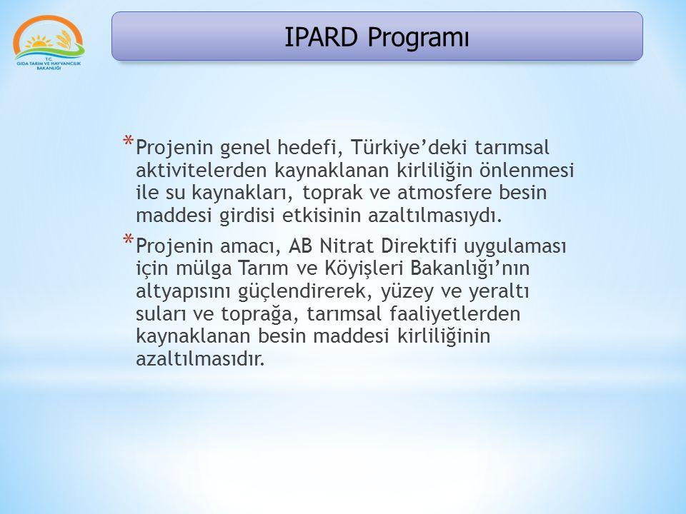 IPARD Programı * Projenin genel hedefi, Türkiye'deki tarımsal aktivitelerden kaynaklanan kirliliğin önlenmesi ile su kaynakları, toprak ve atmosfere b