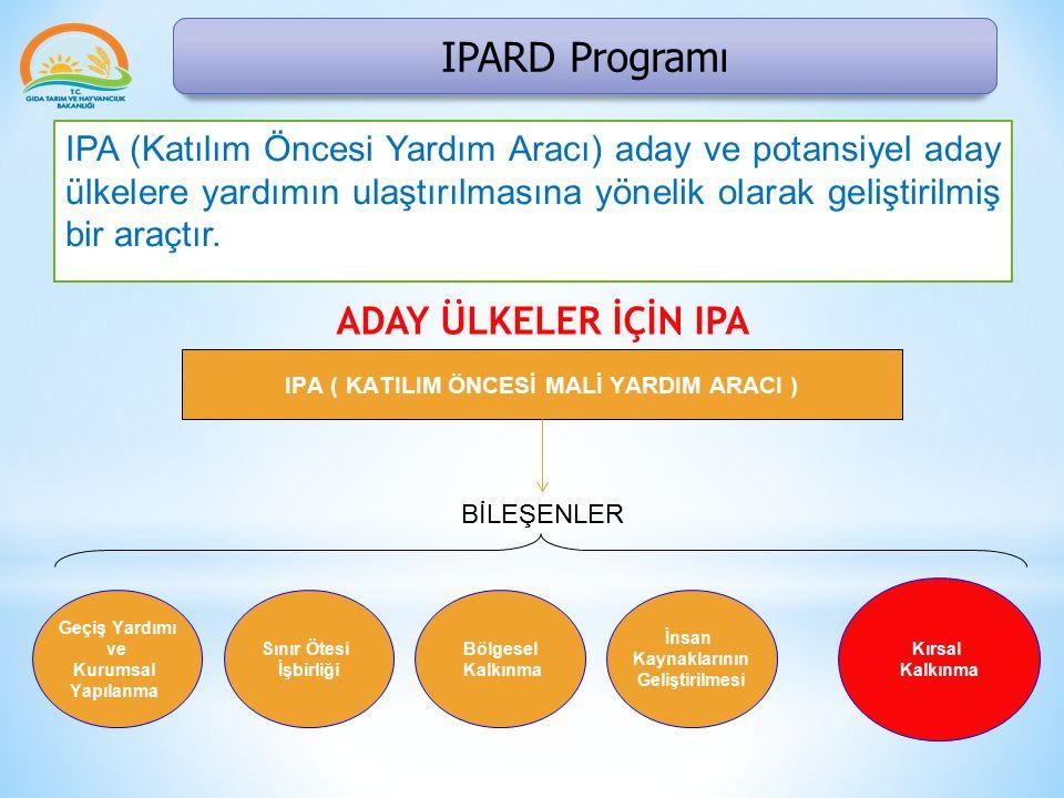 IPARD Programı IPA (Katılım Öncesi Yardım Aracı) aday ve potansiyel aday ülkelere yardımın ulaştırılmasına yönelik olarak geliştirilmiş bir araçtır. I