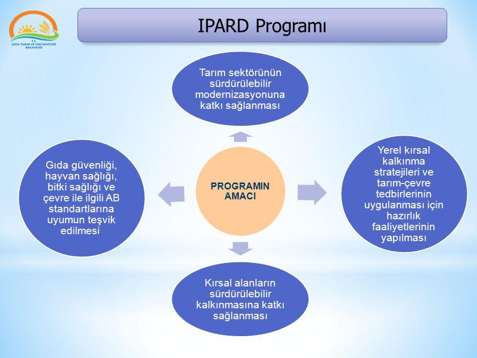 IPARD Programı PROGRAMIN AMACI Tarım sektörünün sürdürülebilir modernizasyonuna katkı sağlanması Yerel kırsal kalkınma stratejileri ve tarım-çevre tedbirlerinin uygulanması için hazırlık faaliyetlerinin yapılması Kırsal alanların sürdürülebilir kalkınmasına katkı sağlanması Gıda güvenliği, hayvan sağlığı, bitki sağlığı ve çevre ile ilgili AB standartlarına uyumun teşvik edilmesi,