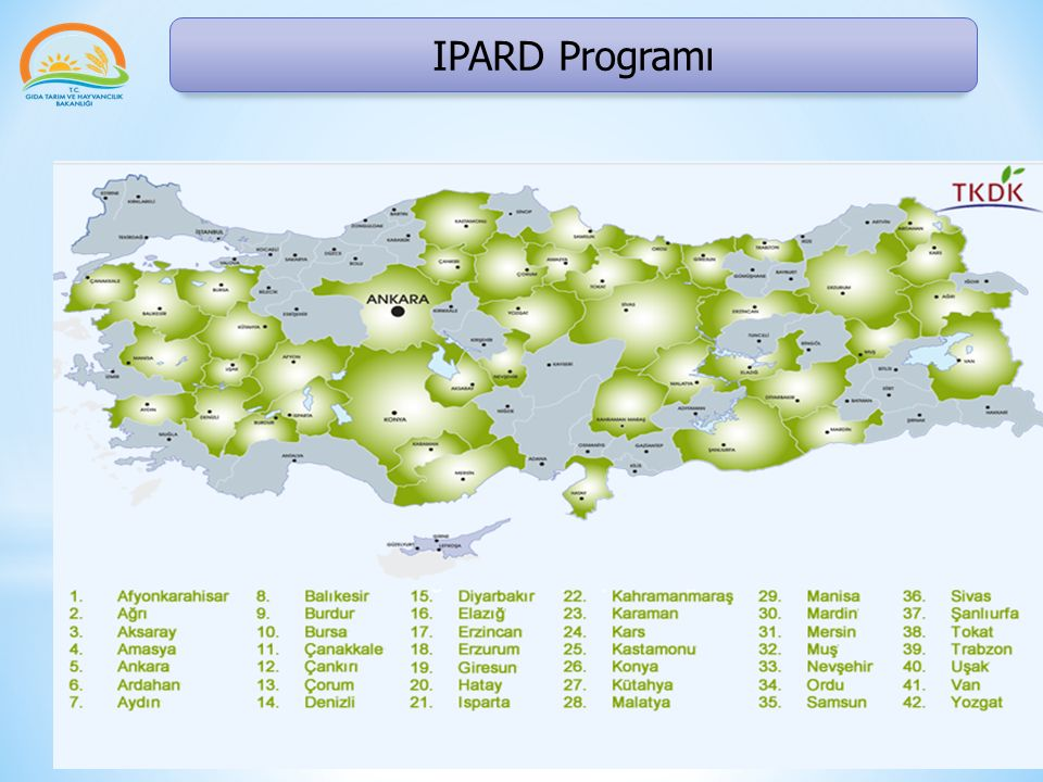 IPARD Programı